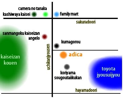 adica map